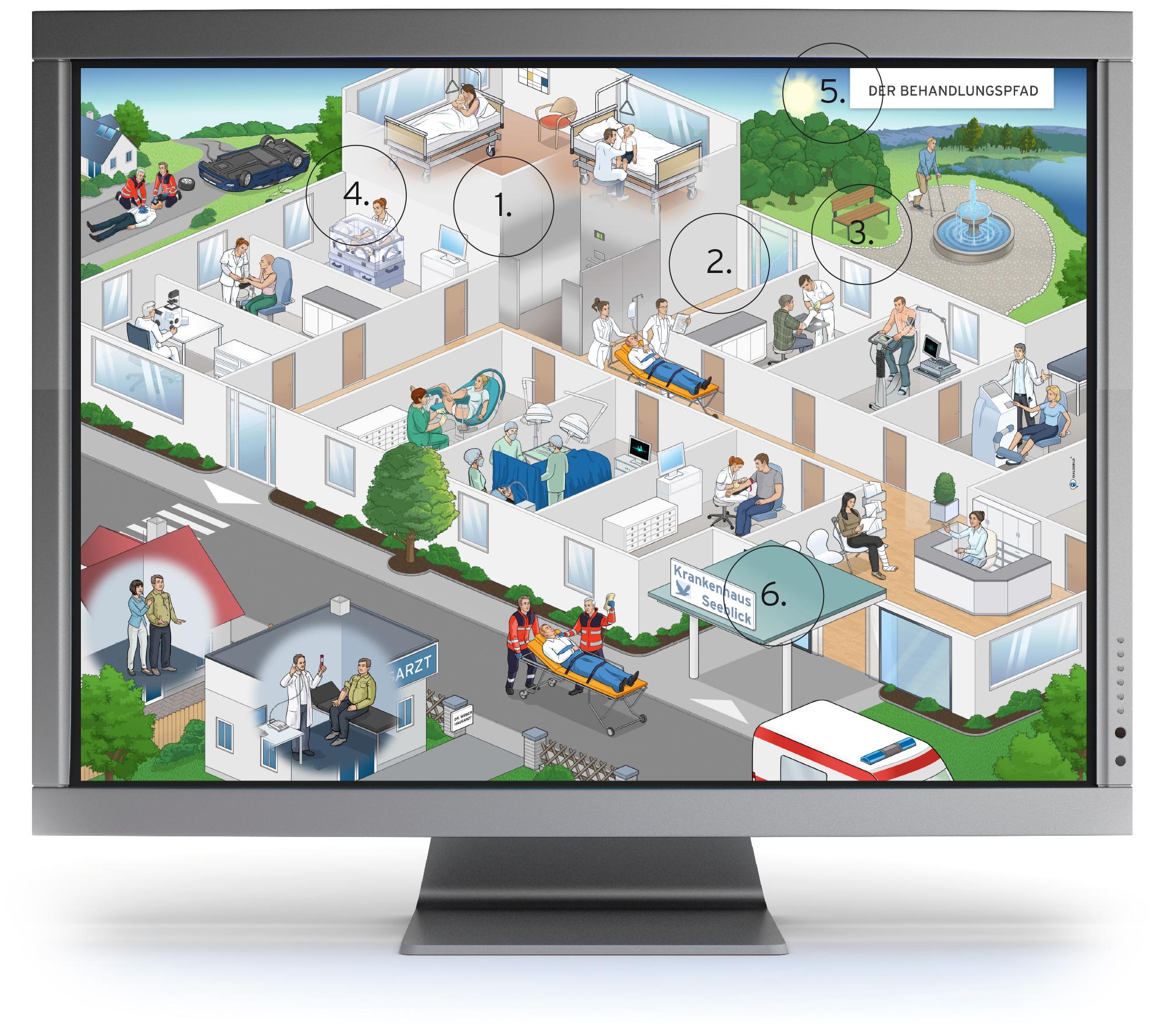Dialogbild Klinikbaukasten