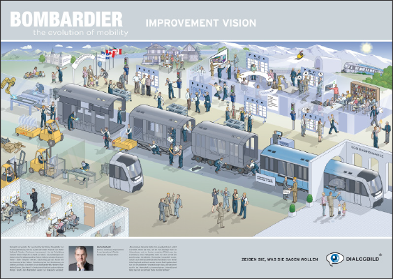 BOMBARDIER LEAN MANAGEMENT