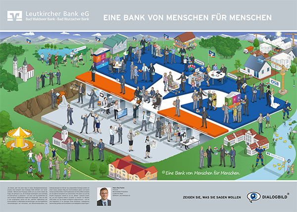 LEUTKIRCHER BANK eG CORPORATE STRATEGY