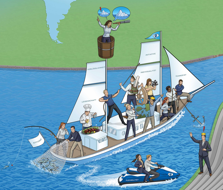 Die Werte von Dialogbild als Illustration auf einem Schiff.